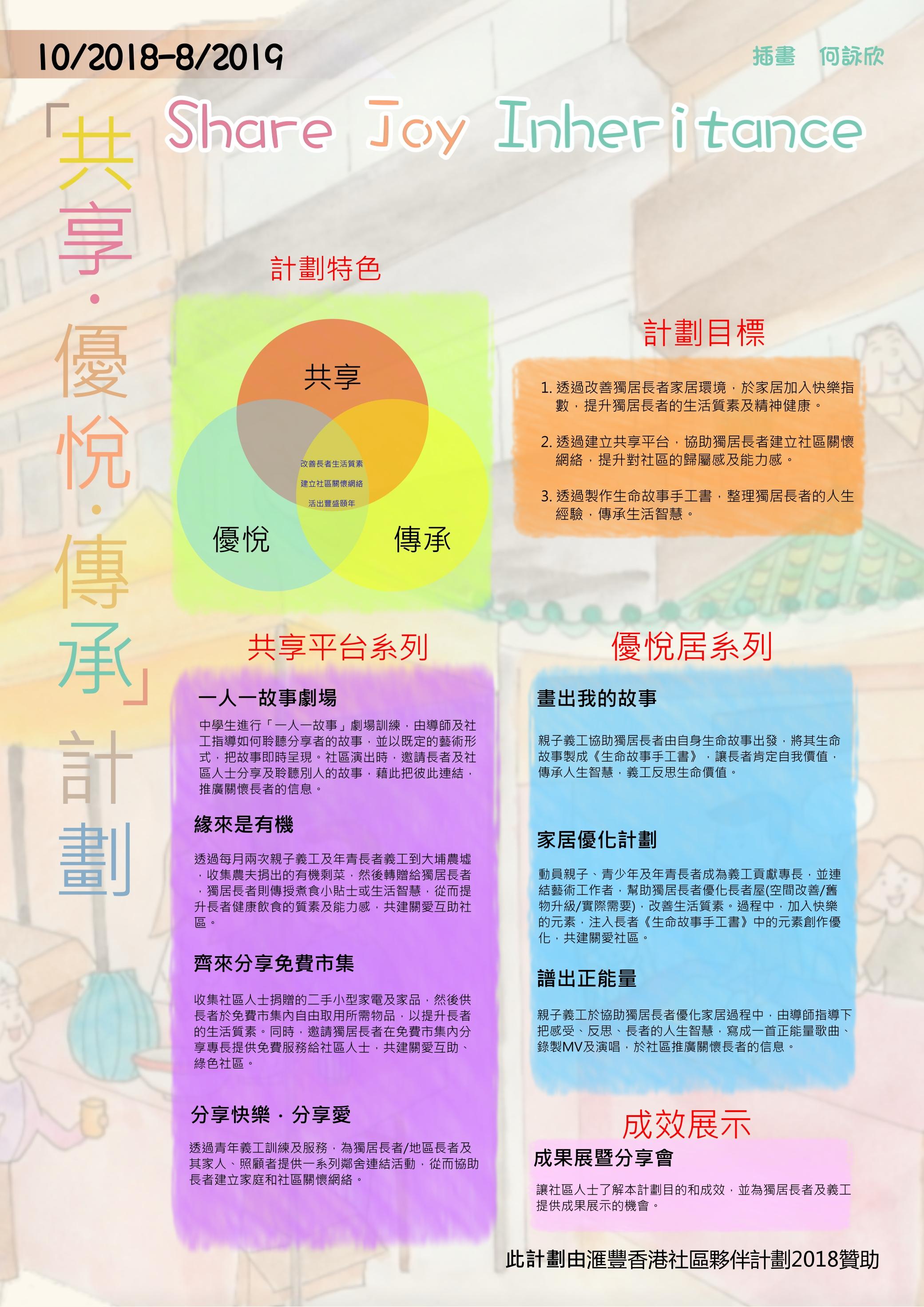 YOT 2019 1-4 P17共優傳01